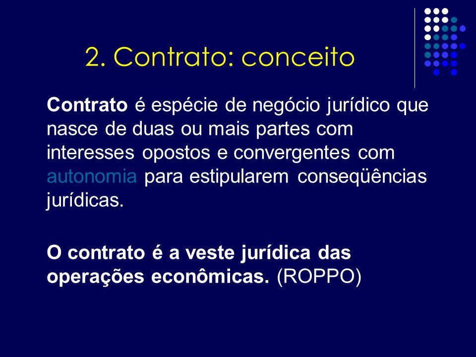 2. Contrato: conceito