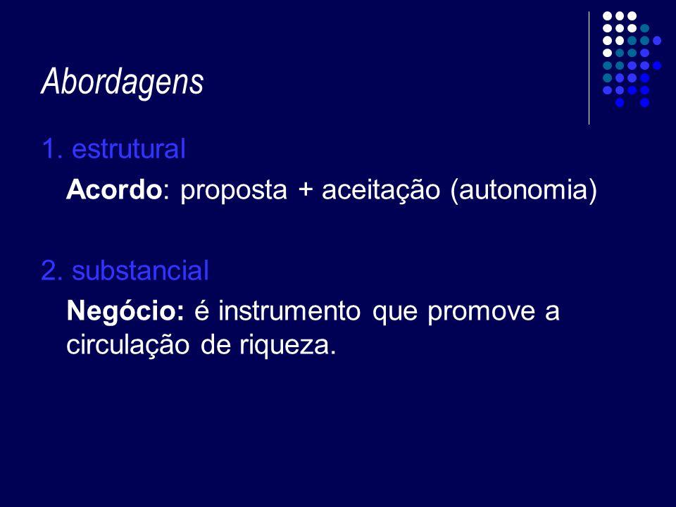 Abordagens 1. estrutural Acordo: proposta + aceitação (autonomia)
