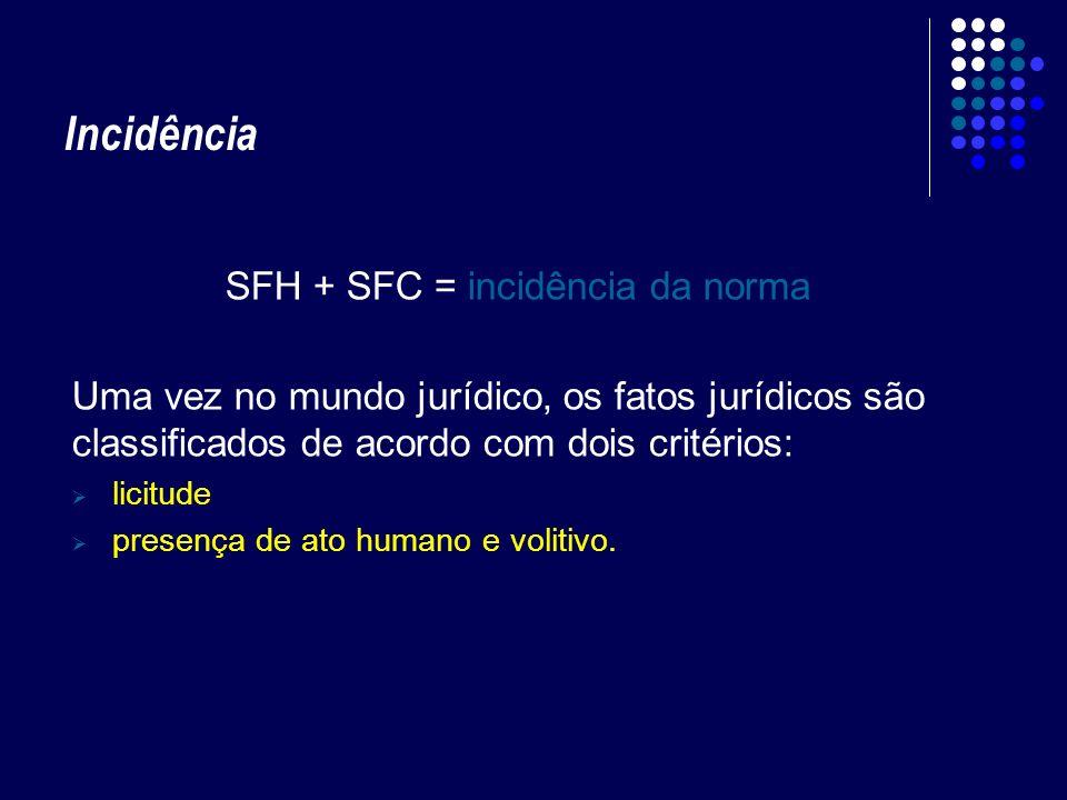 SFH + SFC = incidência da norma