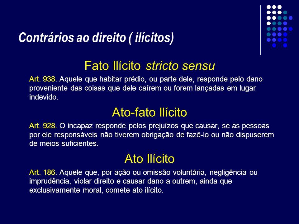 Contrários ao direito ( ilícitos)