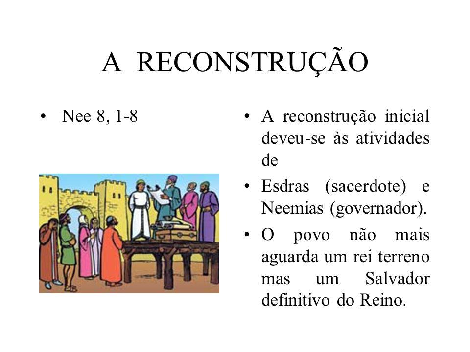 A RECONSTRUÇÃO Nee 8, 1-8. A reconstrução inicial deveu-se às atividades de. Esdras (sacerdote) e Neemias (governador).