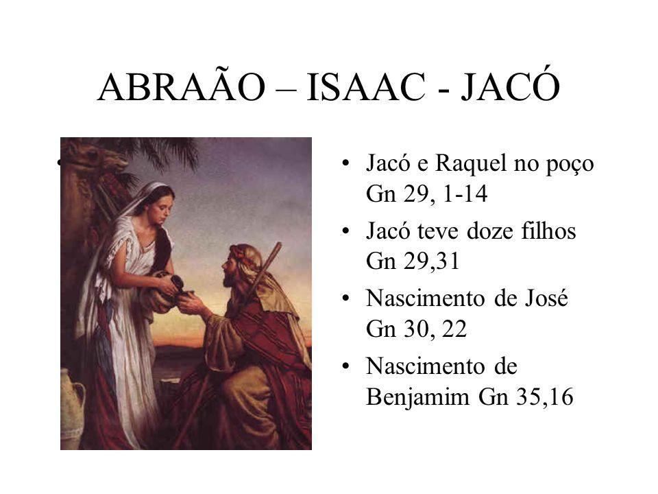 ABRAÃO – ISAAC - JACÓ Jacó e Raquel no poço Gn 29, 1-14