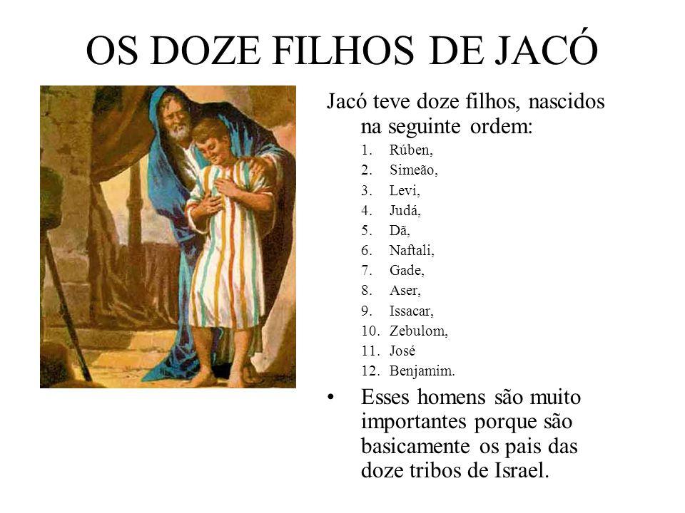 OS DOZE FILHOS DE JACÓ Jacó teve doze filhos, nascidos na seguinte ordem: Rúben, Simeão, Levi, Judá,