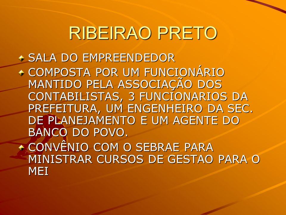 RIBEIRAO PRETO SALA DO EMPREENDEDOR