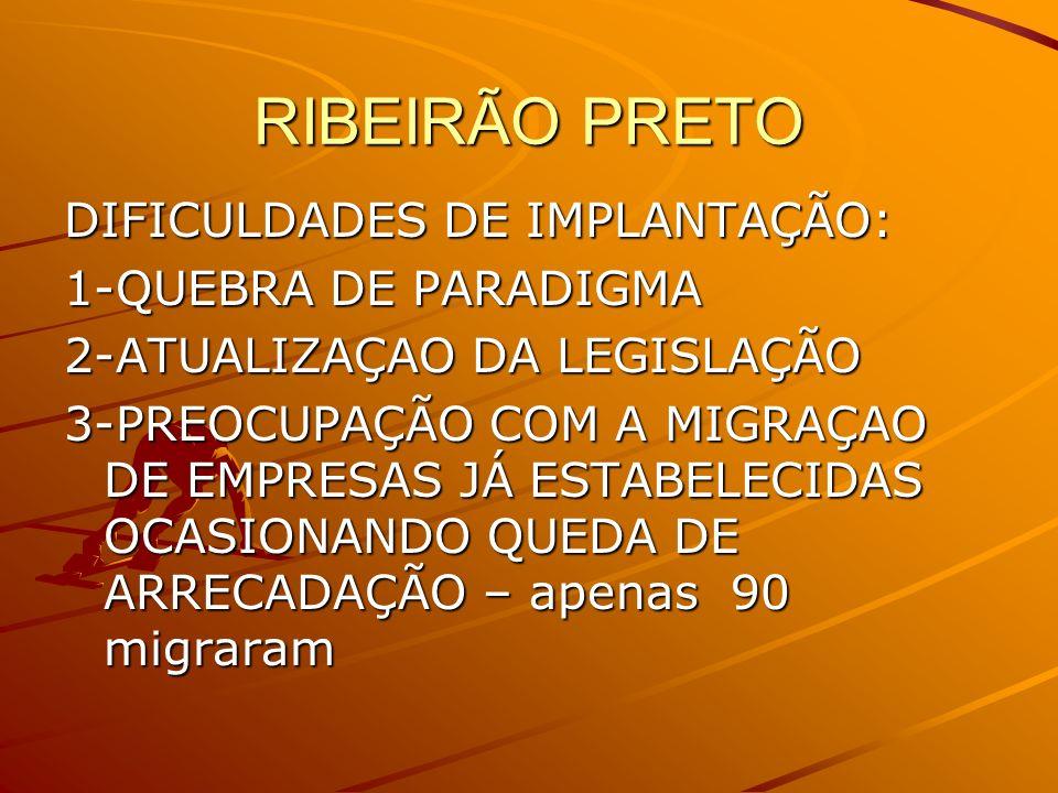 RIBEIRÃO PRETO DIFICULDADES DE IMPLANTAÇÃO: 1-QUEBRA DE PARADIGMA