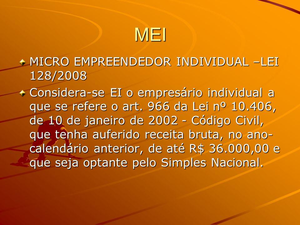 MEI MICRO EMPREENDEDOR INDIVIDUAL –LEI 128/2008