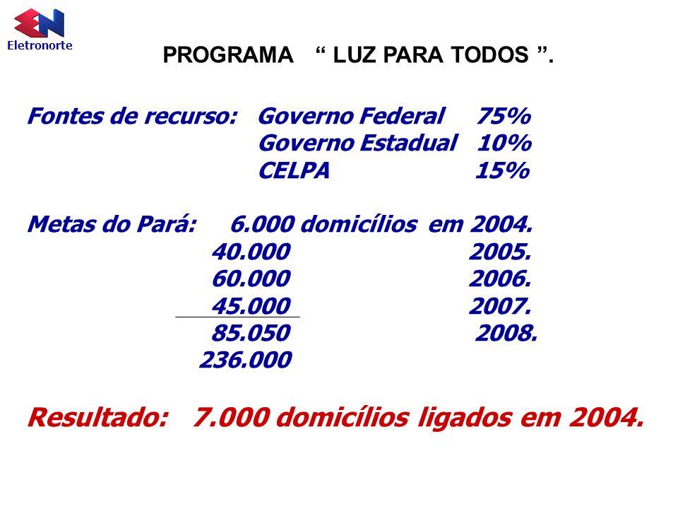 PROGRAMA LUZ PARA TODOS .