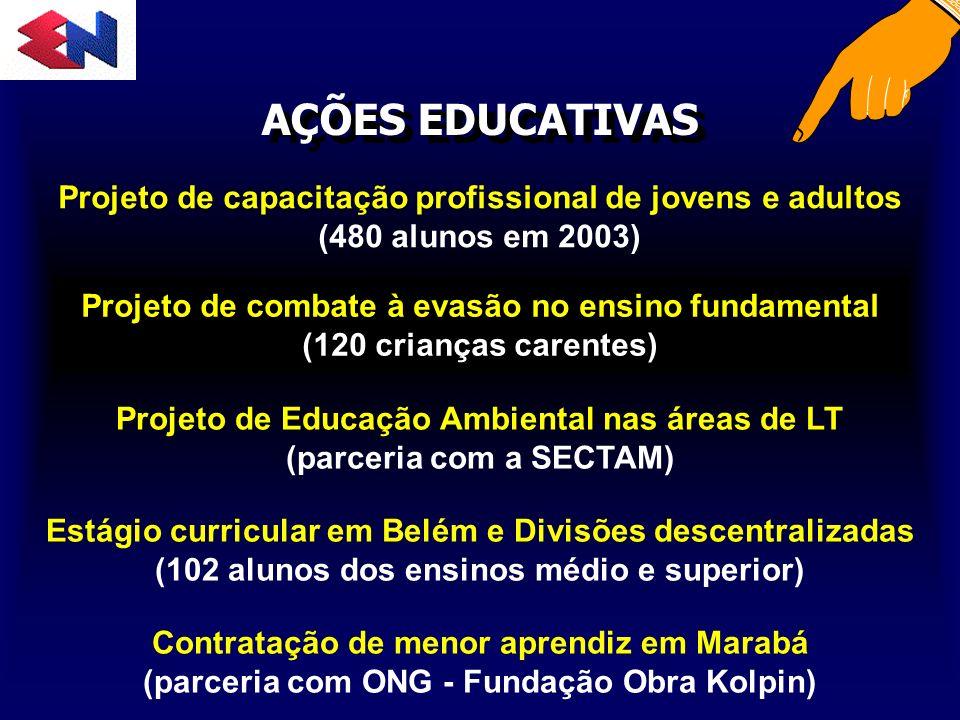 AÇÕES EDUCATIVAS Projeto de capacitação profissional de jovens e adultos (480 alunos em 2003)