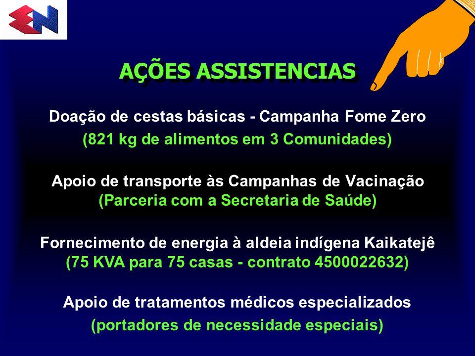 AÇÕES ASSISTENCIAS Doação de cestas básicas - Campanha Fome Zero