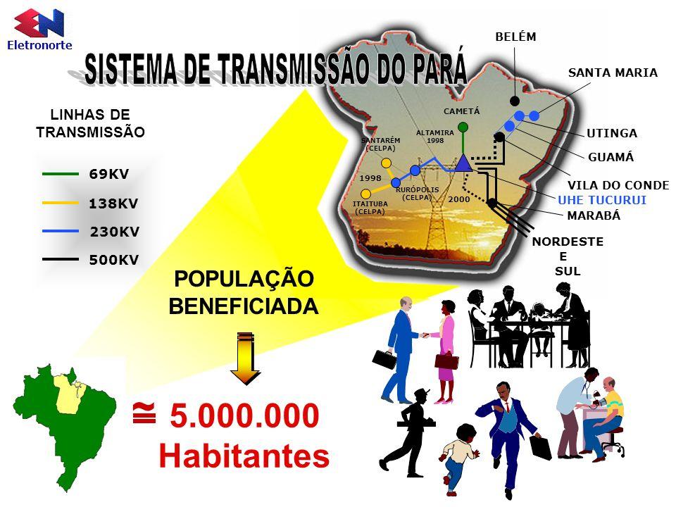 POPULAÇÃOBENEFICIADA