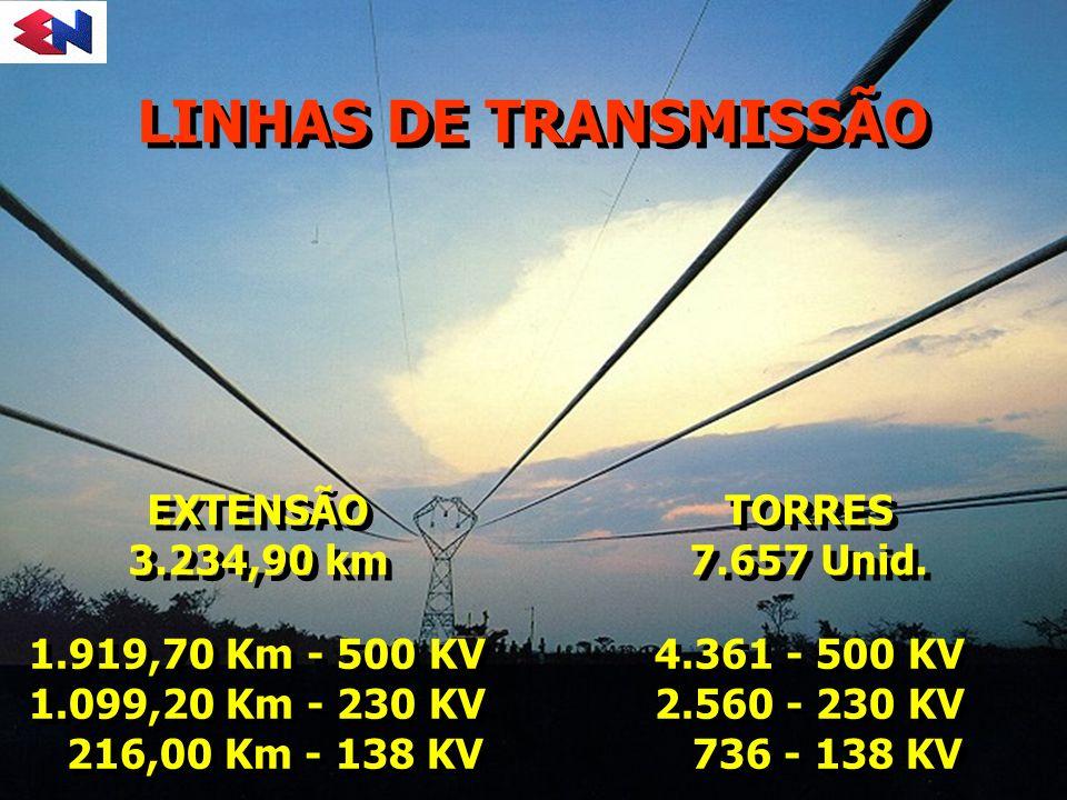LINHAS DE TRANSMISSÃO EXTENSÃO 3.234,90 km TORRES 7.657 Unid.