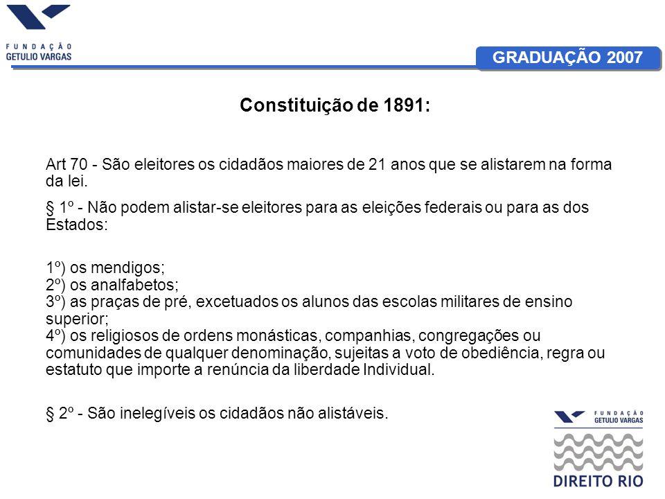 Constituição de 1891: Art 70 - São eleitores os cidadãos maiores de 21 anos que se alistarem na forma da lei.