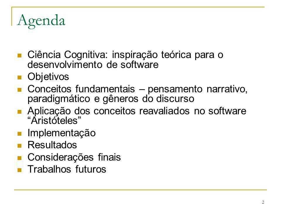 Agenda Ciência Cognitiva: inspiração teórica para o desenvolvimento de software. Objetivos.