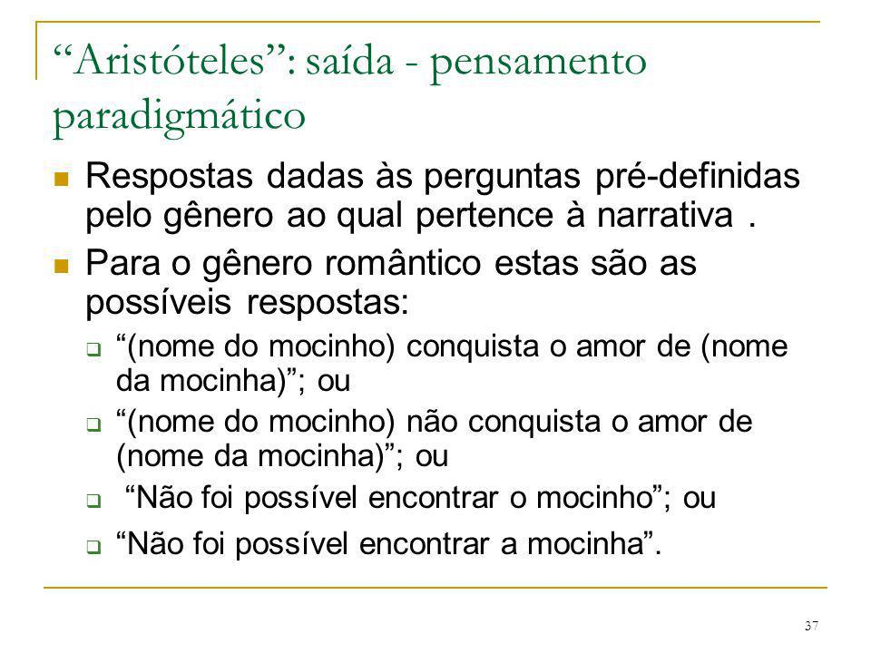 Aristóteles : saída - pensamento paradigmático