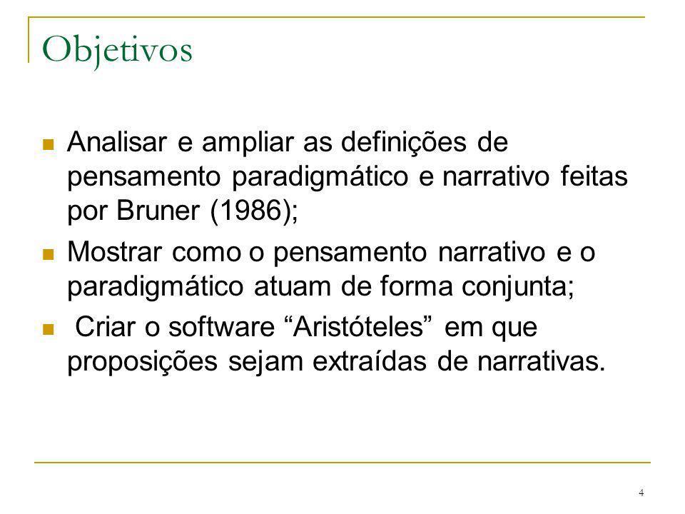 Objetivos Analisar e ampliar as definições de pensamento paradigmático e narrativo feitas por Bruner (1986);