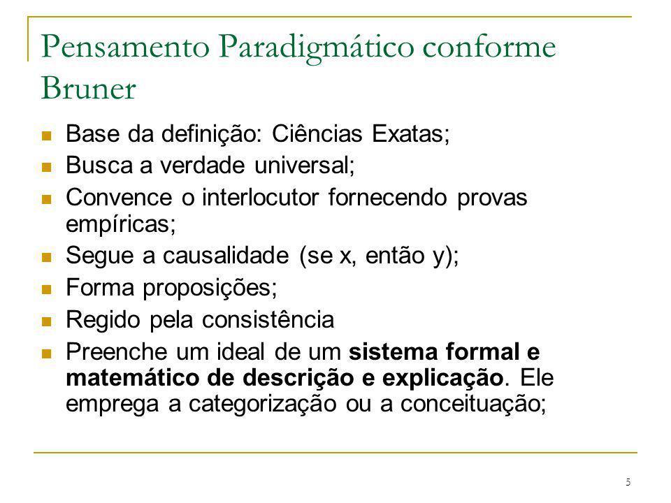 Pensamento Paradigmático conforme Bruner