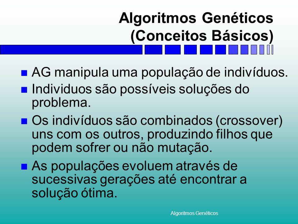 Algoritmos Genéticos (Conceitos Básicos)