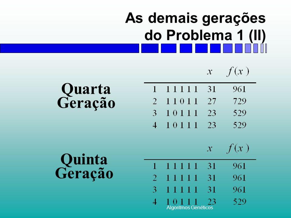 As demais gerações do Problema 1 (II)