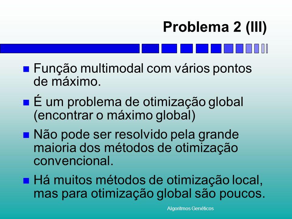 Problema 2 (III) Função multimodal com vários pontos de máximo.