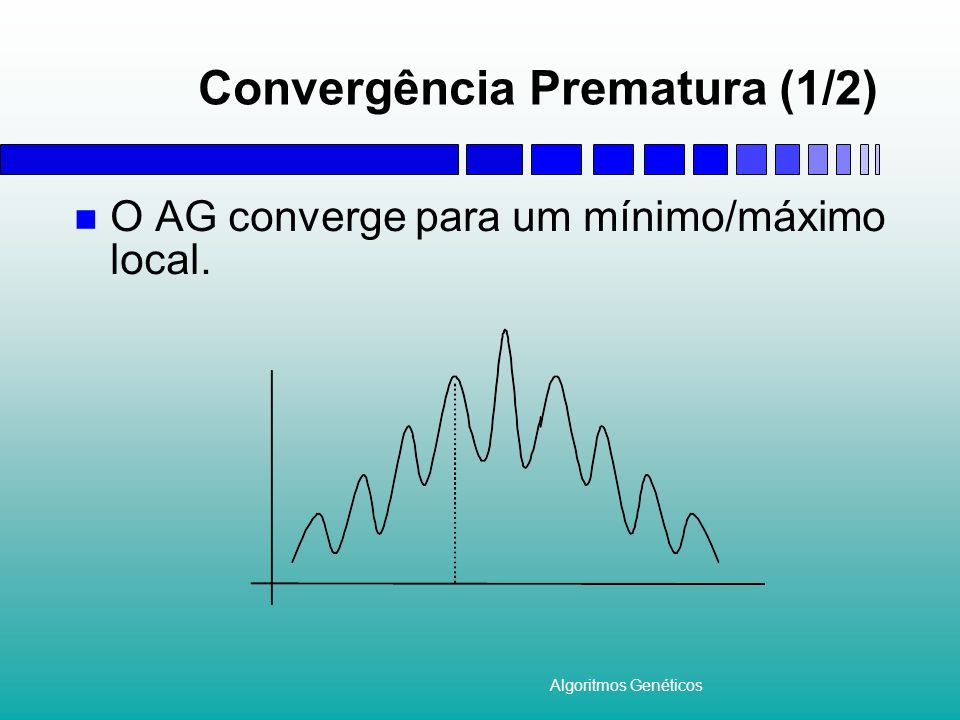 Convergência Prematura (1/2)