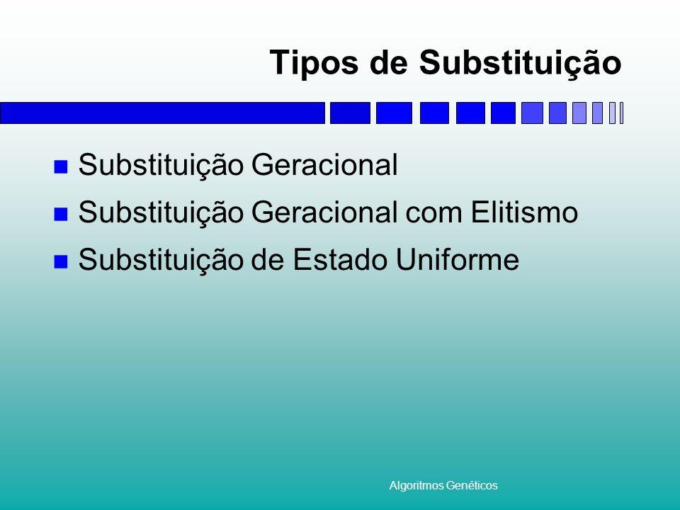 Tipos de Substituição Substituição Geracional