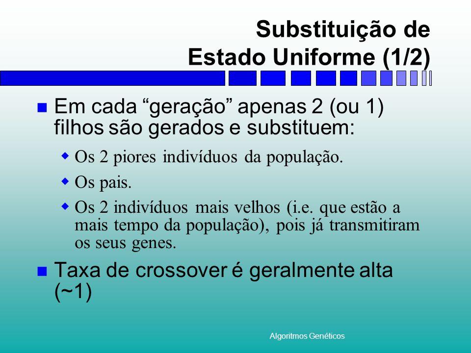 Substituição de Estado Uniforme (1/2)