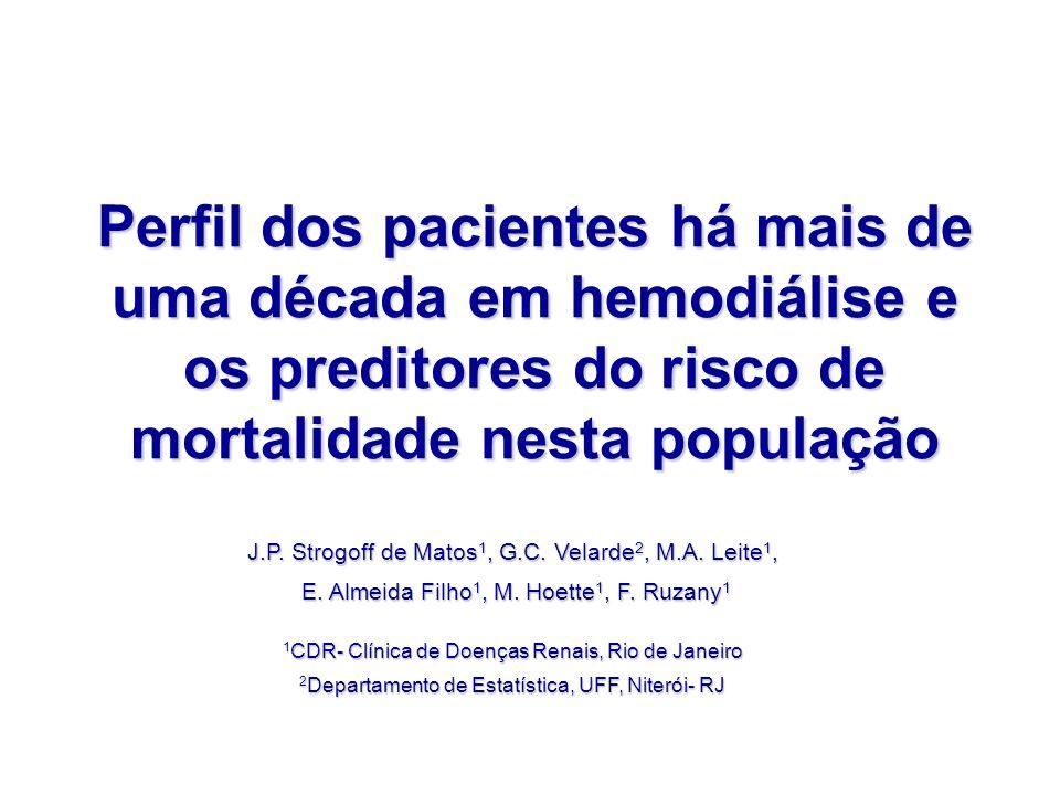 Perfil dos pacientes há mais de uma década em hemodiálise e os preditores do risco de mortalidade nesta população