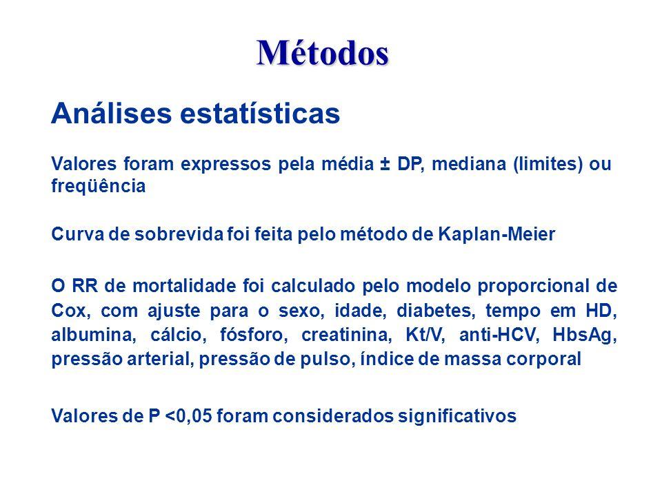 Métodos Análises estatísticas