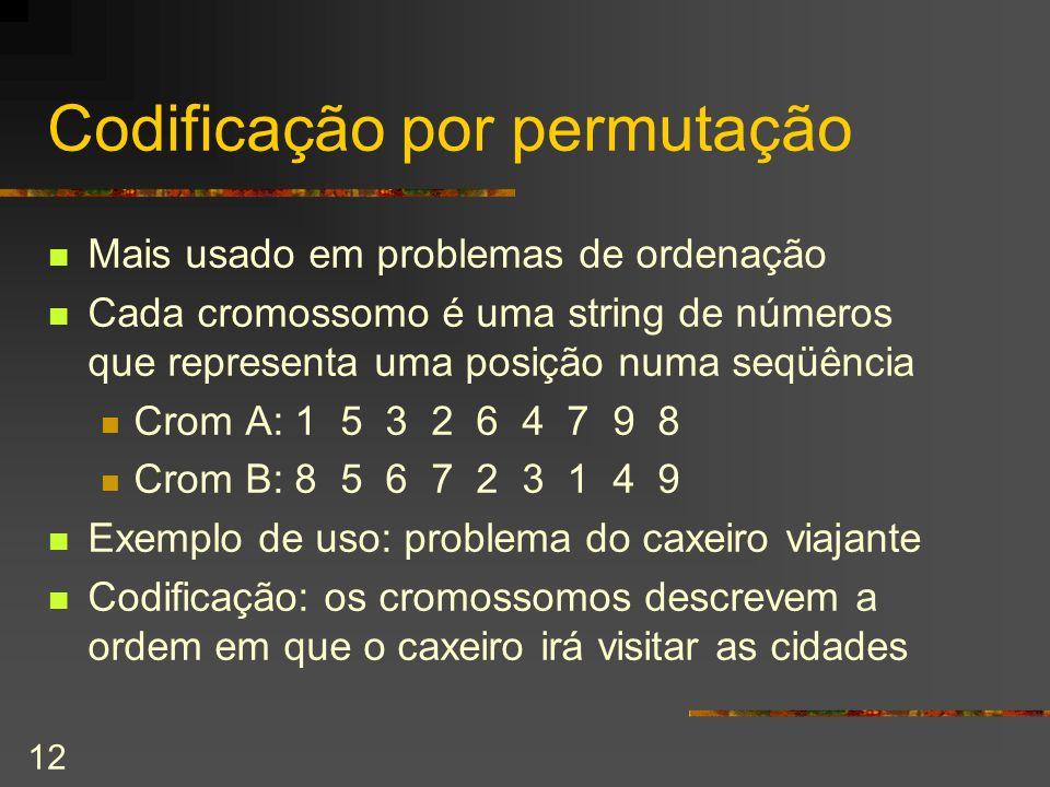 Codificação por permutação