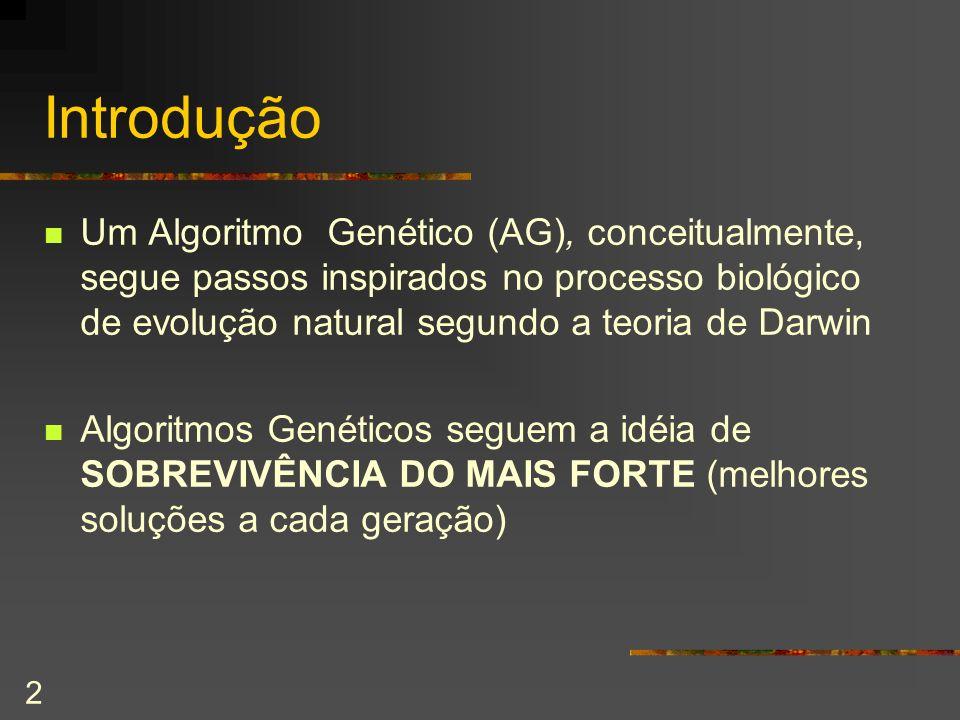Introdução Um Algoritmo Genético (AG), conceitualmente, segue passos inspirados no processo biológico de evolução natural segundo a teoria de Darwin.
