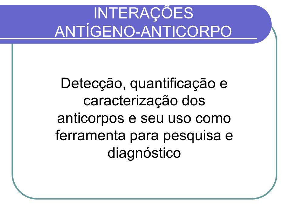 INTERAÇÕES ANTÍGENO-ANTICORPO