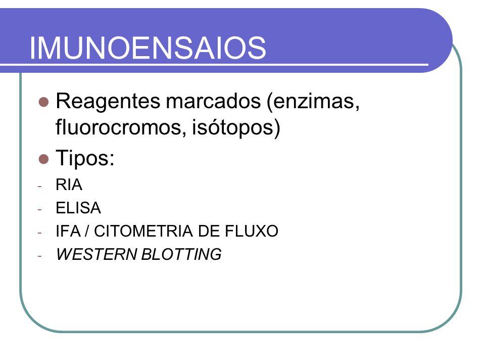 IMUNOENSAIOS Reagentes marcados (enzimas, fluorocromos, isótopos)