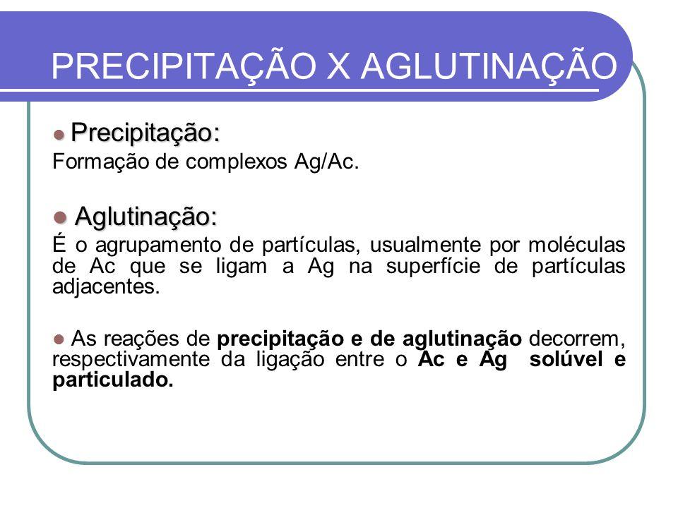 PRECIPITAÇÃO X AGLUTINAÇÃO