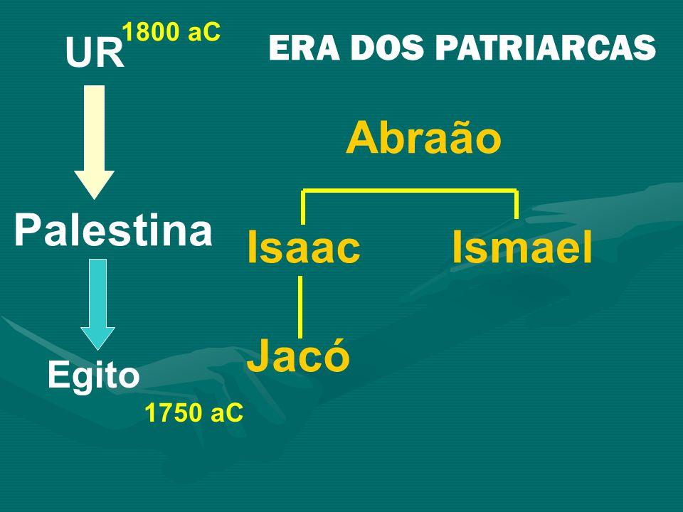 Abraão Isaac Ismael Palestina Jacó UR ERA DOS PATRIARCAS Egito 1800 aC