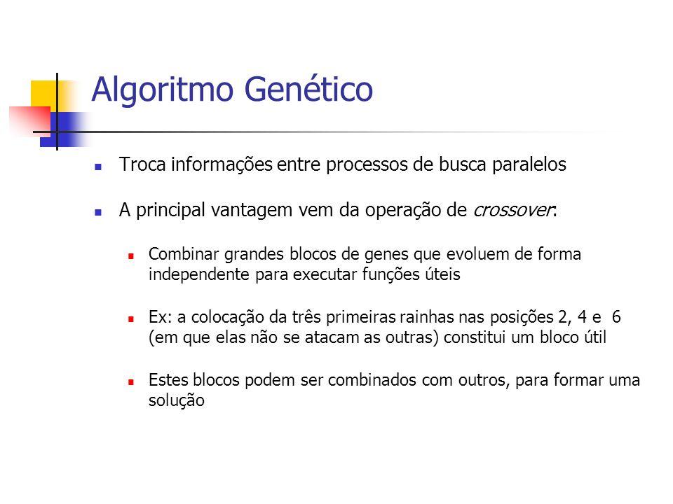 Algoritmo GenéticoTroca informações entre processos de busca paralelos. A principal vantagem vem da operação de crossover: