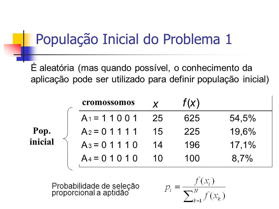 População Inicial do Problema 1