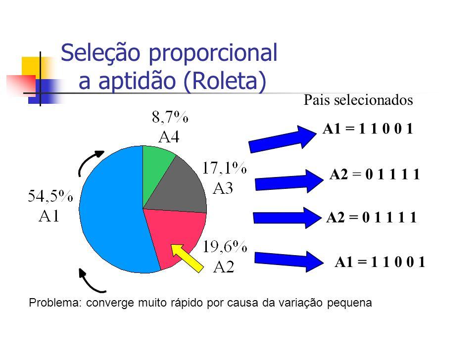 Seleção proporcional a aptidão (Roleta)