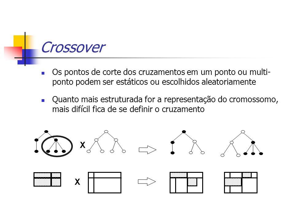 Crossover Os pontos de corte dos cruzamentos em um ponto ou multi-ponto podem ser estáticos ou escolhidos aleatoriamente.