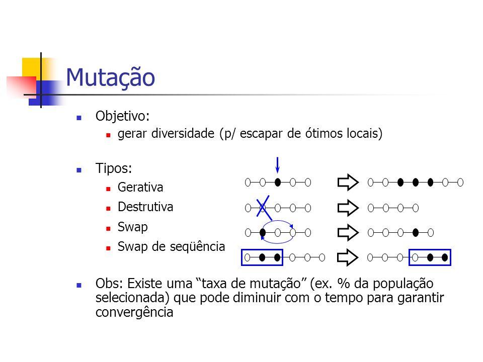 Mutação Objetivo: Tipos: