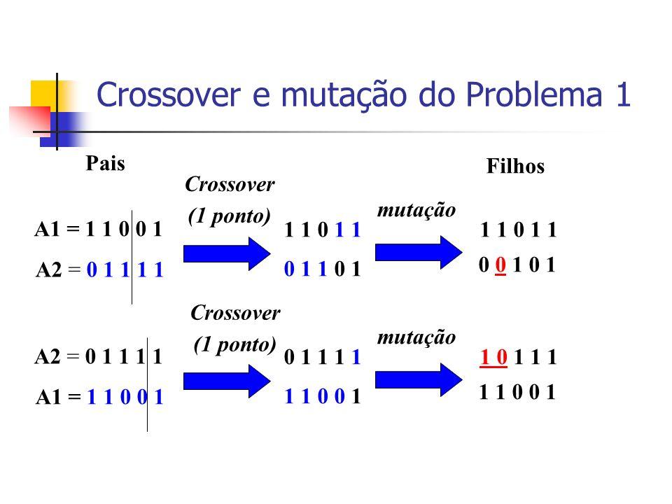 Crossover e mutação do Problema 1