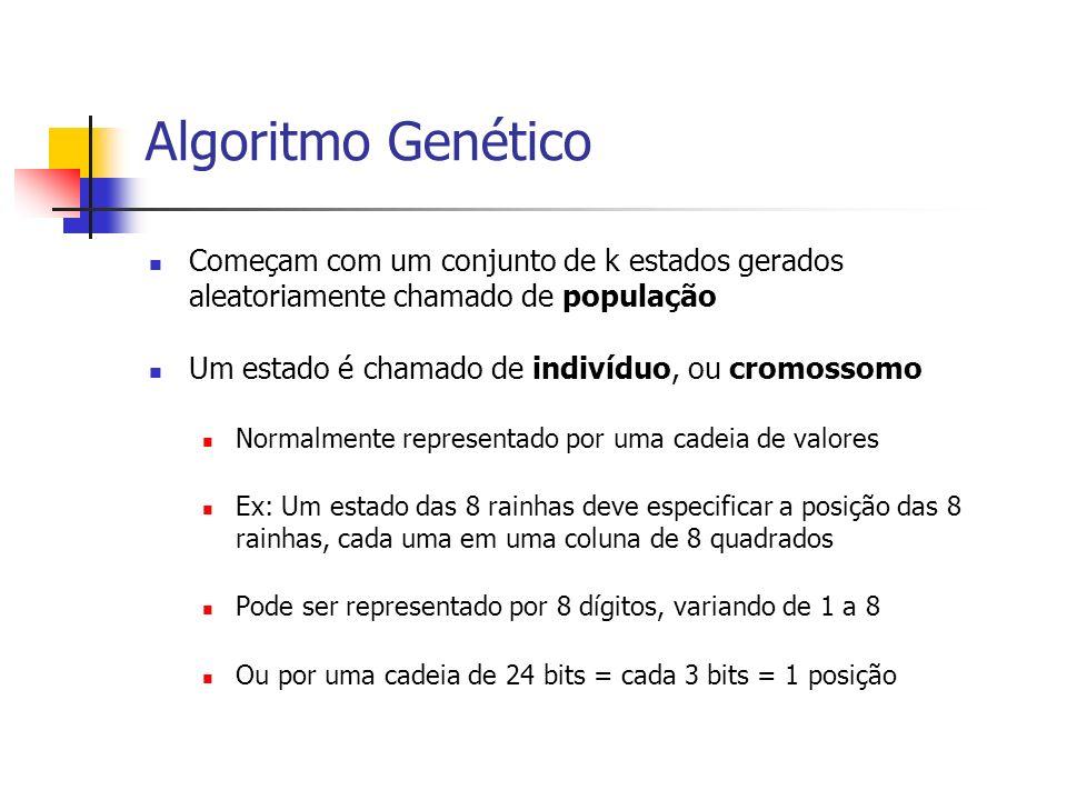 Algoritmo Genético Começam com um conjunto de k estados gerados aleatoriamente chamado de população.