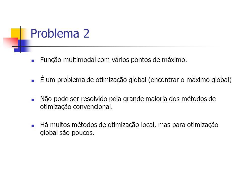 Problema 2 Função multimodal com vários pontos de máximo.