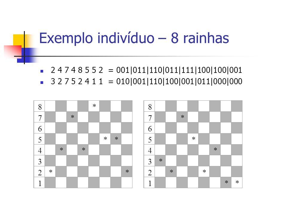 Exemplo indivíduo – 8 rainhas