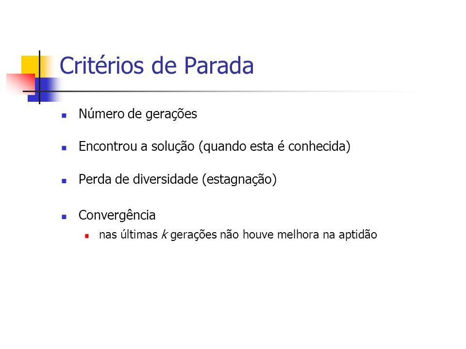 Critérios de Parada Número de gerações