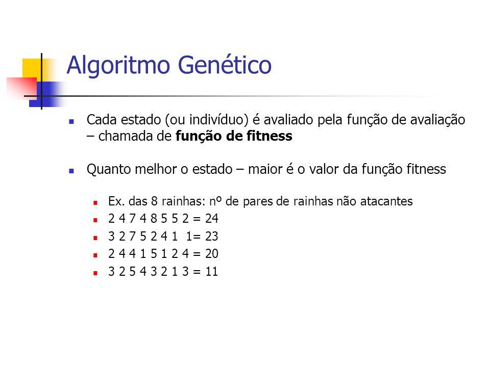 Algoritmo Genético Cada estado (ou indivíduo) é avaliado pela função de avaliação – chamada de função de fitness.