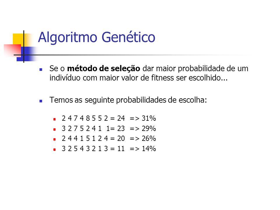 Algoritmo GenéticoSe o método de seleção dar maior probabilidade de um indivíduo com maior valor de fitness ser escolhido...
