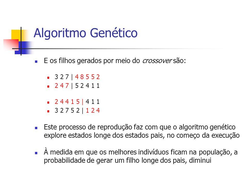 Algoritmo Genético E os filhos gerados por meio do crossover são: