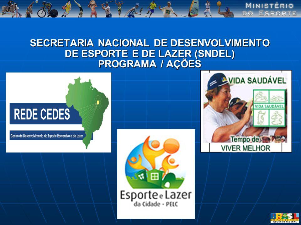 SECRETARIA NACIONAL DE DESENVOLVIMENTO DE ESPORTE E DE LAZER (SNDEL) PROGRAMA / AÇÕES