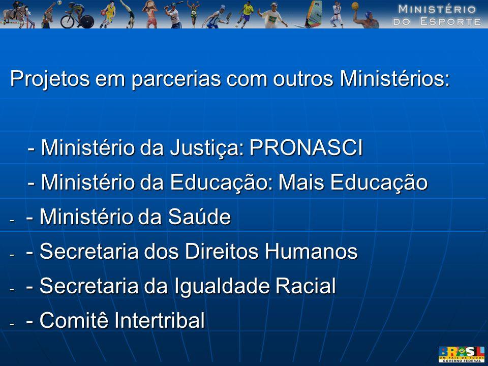 Projetos em parcerias com outros Ministérios: