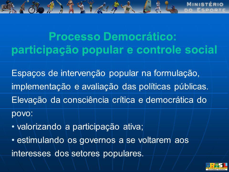 Processo Democrático: participação popular e controle social